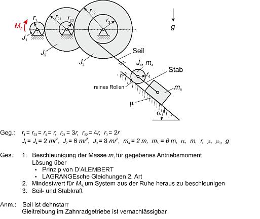 Kinematik kinetik tm for Statik formelsammlung
