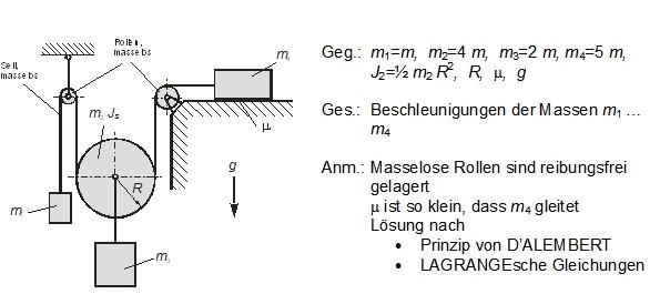 Kinematik kinetik for Statik grundlagen beispiele
